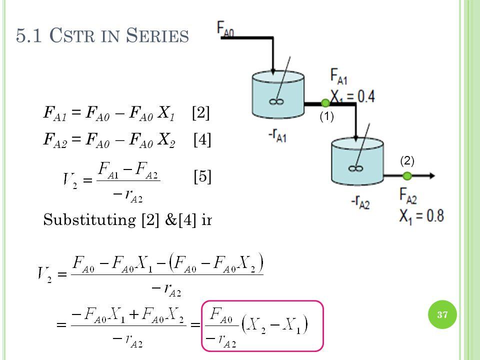 37 F A1 = F A0 – F A0 X 1 [2] F A2 = F A0 – F A0 X 2 [4] [5] Substituting [2] &[4] into [5]; 5.1 C STR IN S ERIES (1) (2)