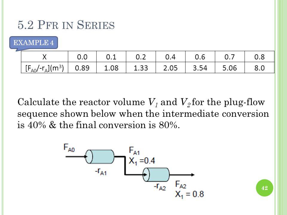 X0.00.10.20.40.60.70.8 [F A0 /-r A ](m 3 )0.891.081.332.053.545.068.0 42 5.2 P FR IN S ERIES Calculate the reactor volume V 1 and V 2 for the plug-flo