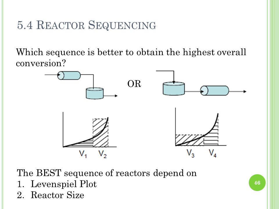 5.4 R EACTOR S EQUENCING 46 Which sequence is better to obtain the highest overall conversion? OR The BEST sequence of reactors depend on 1.Levenspiel