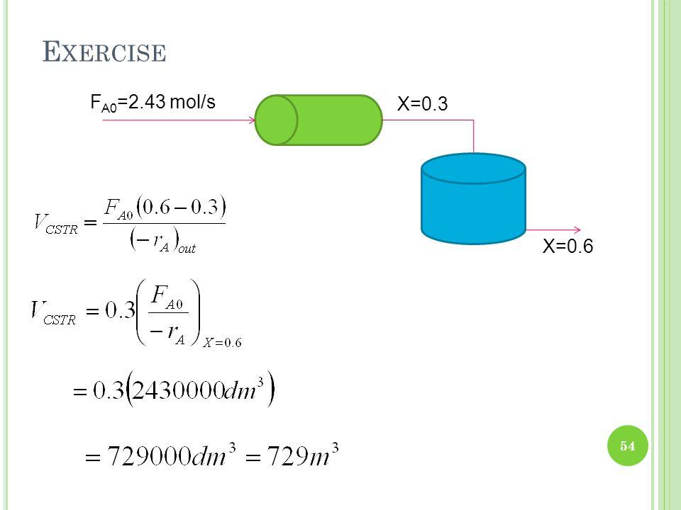 E XERCISE 54 X=0.6 X=0.3 F A0 =2.43 mol/s