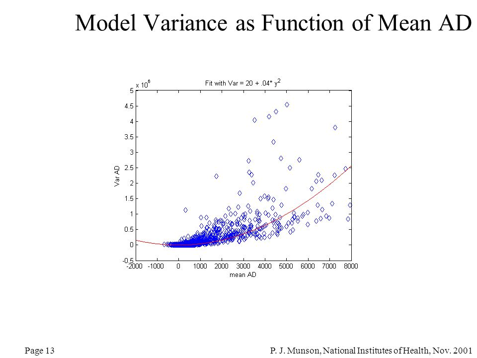 P. J. Munson, National Institutes of Health, Nov. 2001Page 13 Model Variance as Function of Mean AD