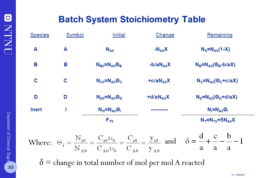 10 - 17/04/2015 Department of Chemical Engineering SpeciesSymbolInitialChangeRemaining Batch System Stoichiometry Table BBN B0 =N A0 Θ B -b/aN A0 XN B