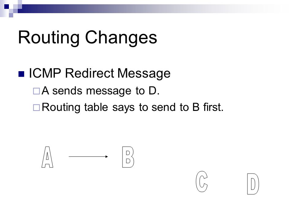 Routing Changes ICMP Redirect Message  A sends message to D.  Routing table says to send to B first.
