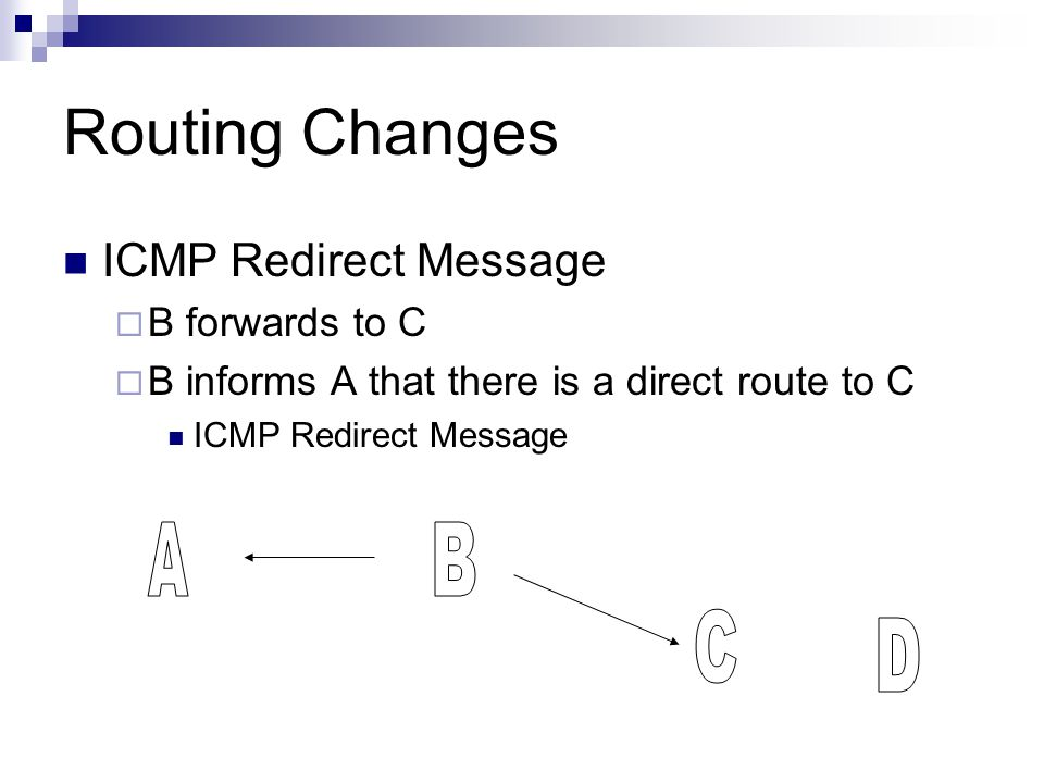 Routing Changes ICMP Redirect Message  B forwards to C  B informs A that there is a direct route to C ICMP Redirect Message