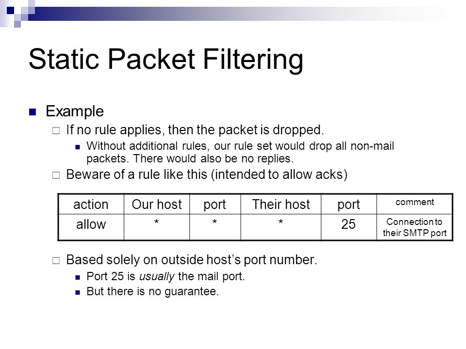 Static Packet Filtering Example  If no rule applies, then the packet is dropped. Without additional rules, our rule set would drop all non-mail packe