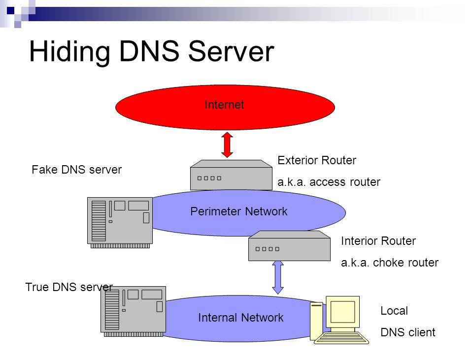 Hiding DNS Server Internal Network Internet Exterior Router a.k.a. access router Fake DNS server Perimeter Network Interior Router a.k.a. choke router