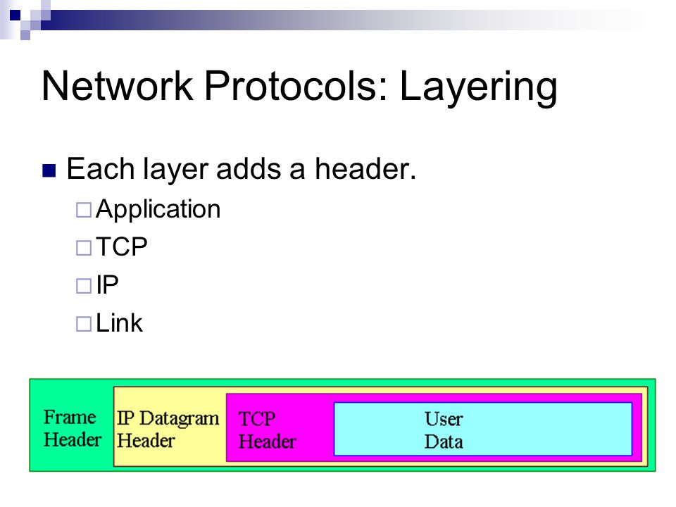 Data Link Layer Sits on top of physical layer, which provides  Hardware specification  Encoding and signaling  Data transmission and reception  Topology and physical network design Example Data Link Layers:  Ethernet  Token Ring  FDDI  Wi-Fi (802.11) Divided into two sublayers  Logical Link Control  Media Access Control (MAC)