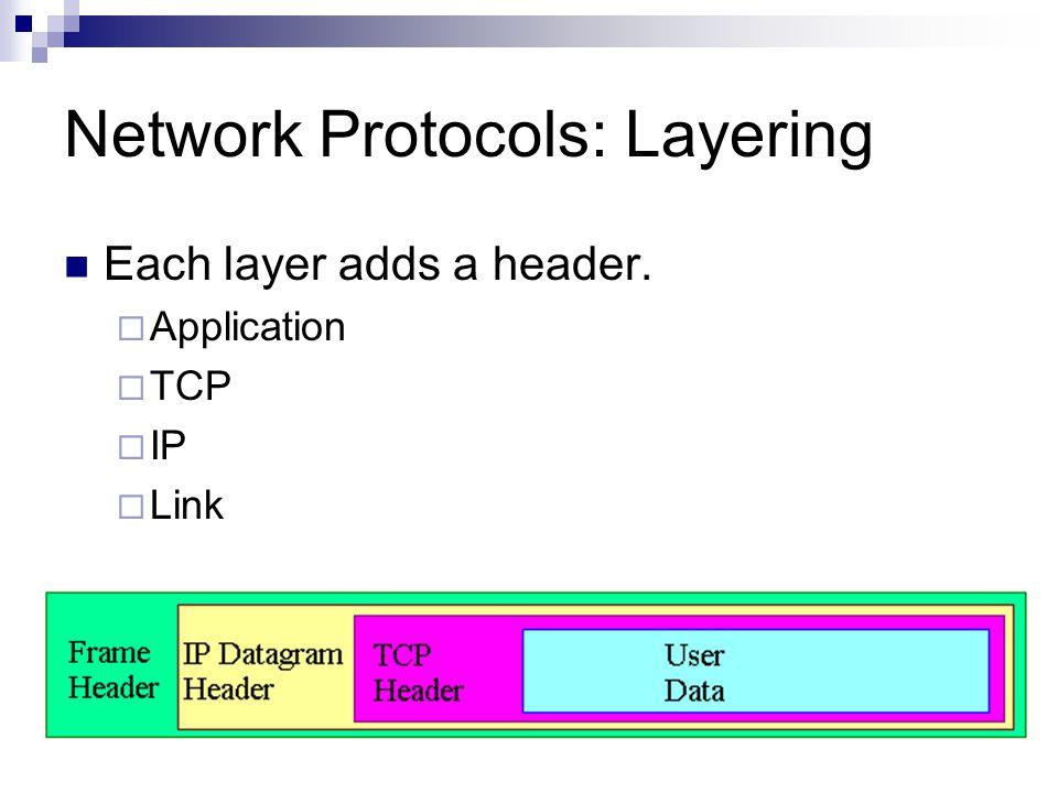 Harmless Behavior: Unix Tracert traceroute uses UDP to random ephemeral port.