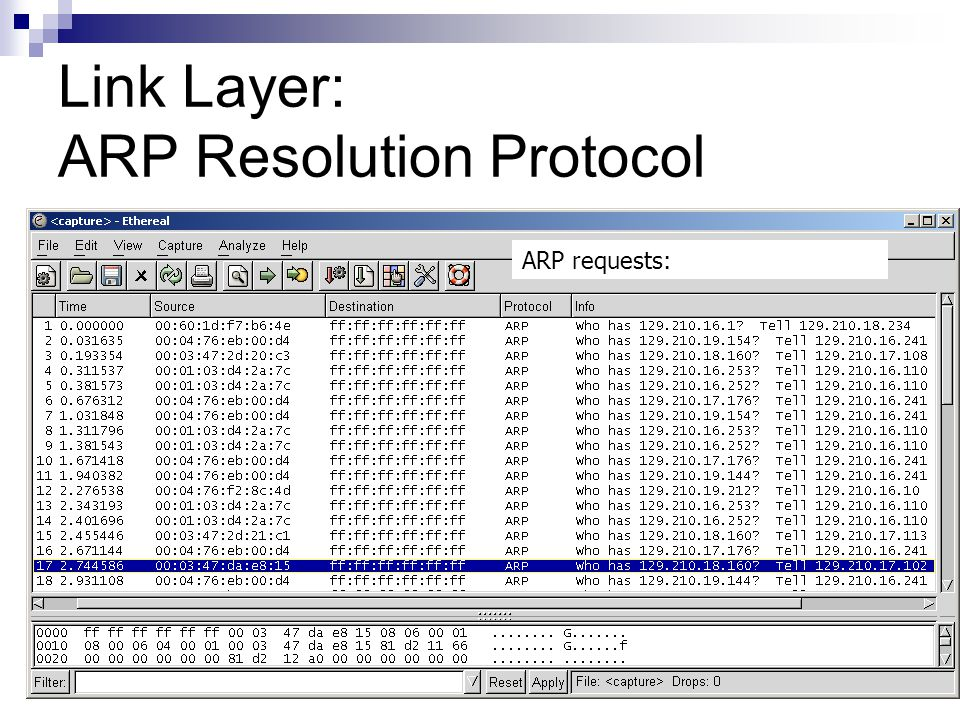 RARP RARP vulnerability  Use RARP together with ARP spoofing to request an IP address and take part in communications over the network.