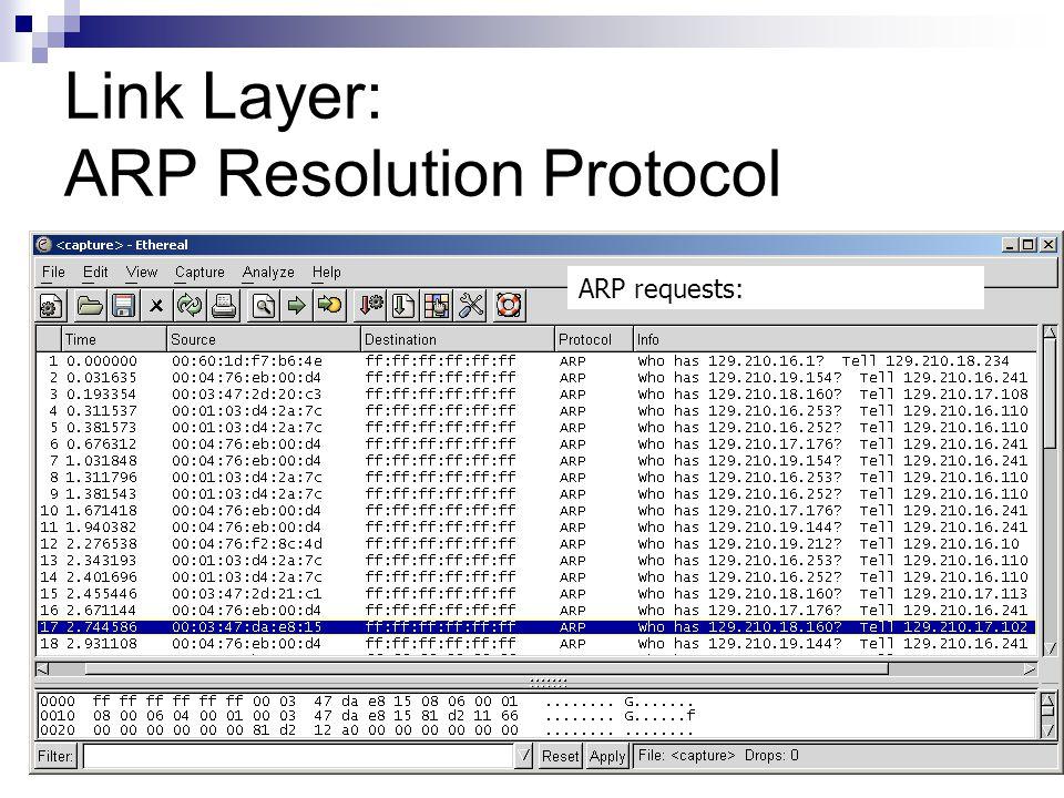 Link Layer: ARP Resolution Protocol
