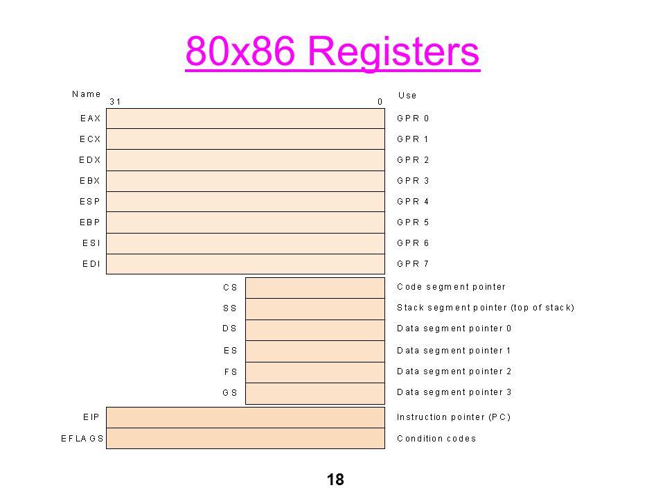 18 80x86 Registers
