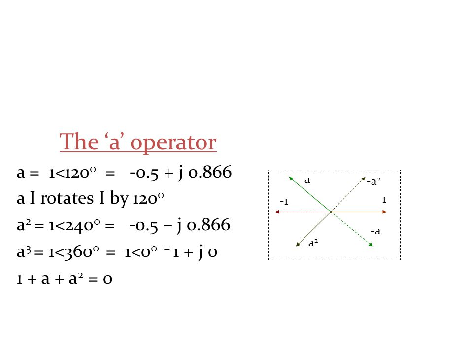 The 'a' operator a = 1<120 0 = -0.5 + j 0.866 a I rotates I by 120 0 a 2 = 1<240 0 = -0.5 – j 0.866 a 3 = 1<360 0 = 1<0 0 = 1 + j 0 1 + a + a 2 = 0 1 a2a2 a -a -a 2