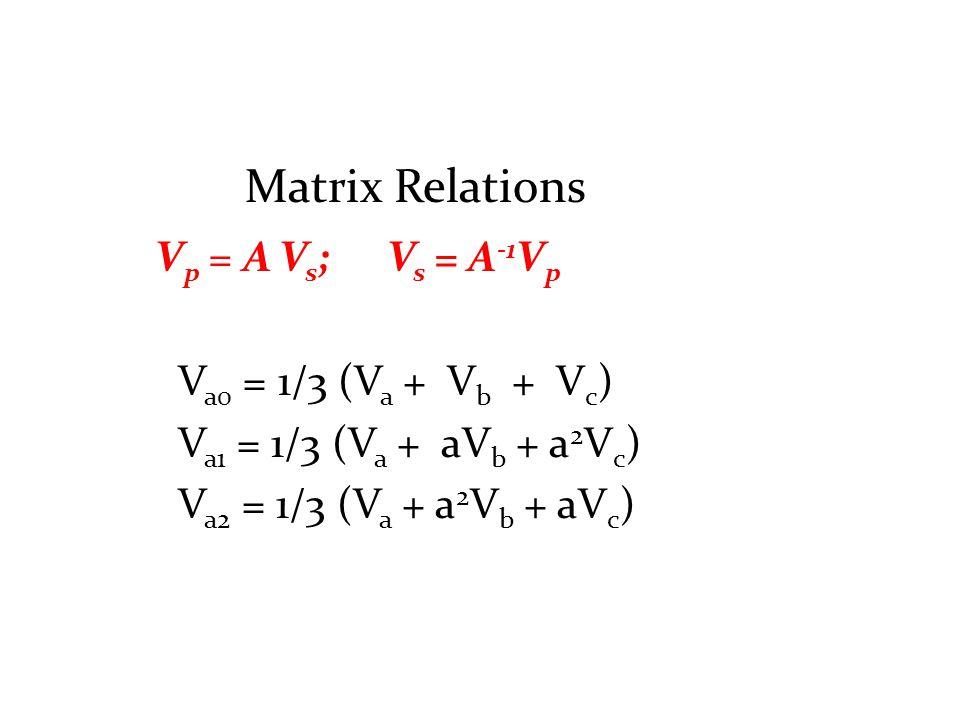 Matrix Relations V p = A V s ; V s = A -1 V p V a0 = 1/3 (V a + V b + V c ) V a1 = 1/3 (V a + aV b + a 2 V c ) V a2 = 1/3 (V a + a 2 V b + aV c )