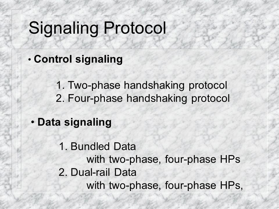 Control Signaling Protocol Four -phase Handshaking protocol Level signaling or return to zero SenderReceiver req ack data