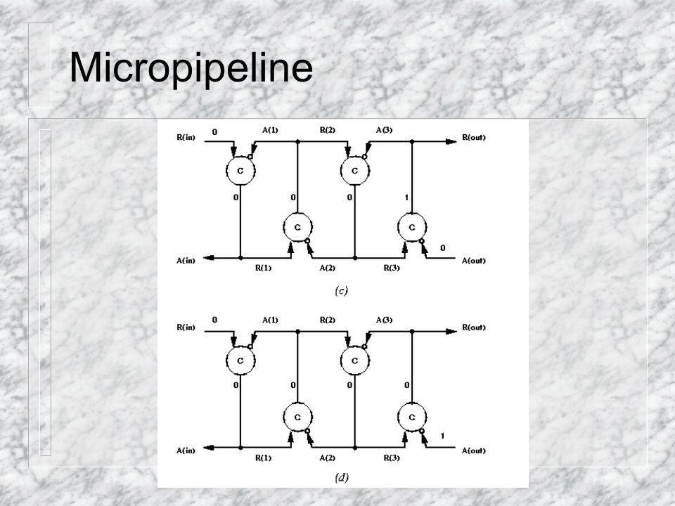Micropipeline