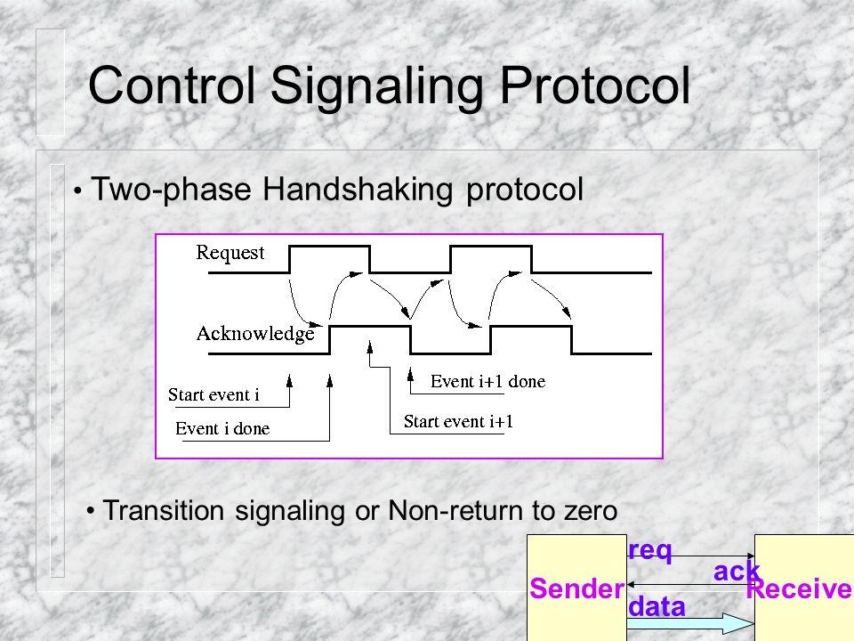 Data Signaling Protocol Bundled Data Signaling 1.Similar to synchronous circuits 2.