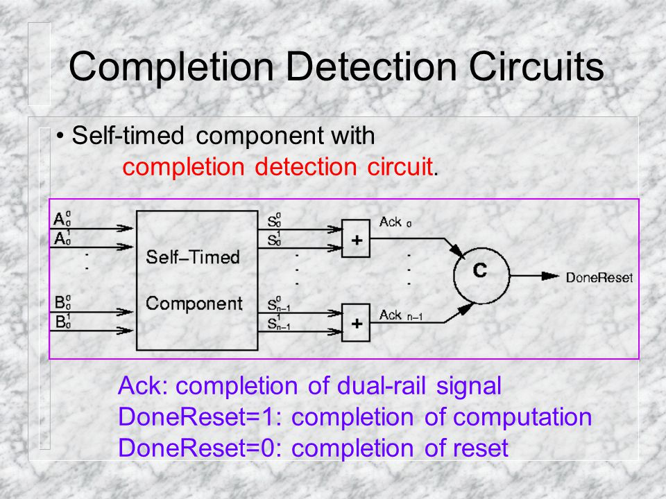 Classes of Asynchronous Circuits Classification based on delay model: Gate and wire 1.