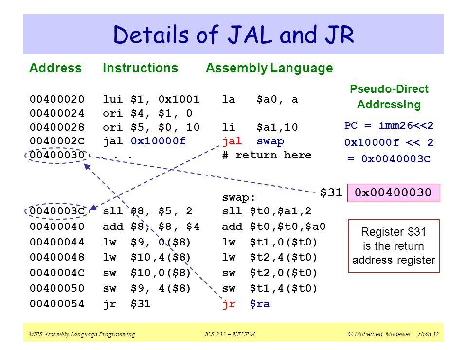 MIPS Assembly Language ProgrammingICS 233 – KFUPM © Muhamed Mudawar slide 32 Register $31 is the return address register Details of JAL and JR Address
