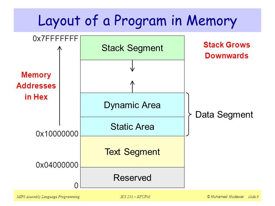 MIPS Assembly Language ProgrammingICS 233 – KFUPM © Muhamed Mudawar slide 9 Layout of a Program in Memory Stack Segment 0x7FFFFFFF Dynamic Area Static