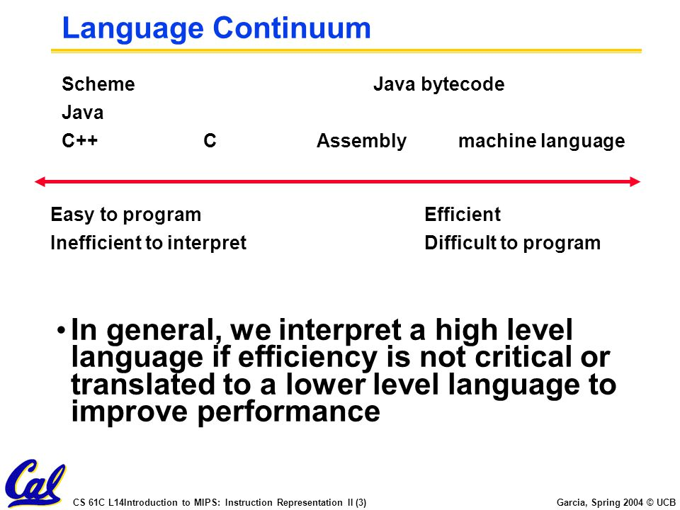 CS 61C L14Introduction to MIPS: Instruction Representation II (3) Garcia, Spring 2004 © UCB Language Continuum In general, we interpret a high level language if efficiency is not critical or translated to a lower level language to improve performance Easy to program Inefficient to interpret Efficient Difficult to program Scheme Java C++CAssemblymachine language Java bytecode