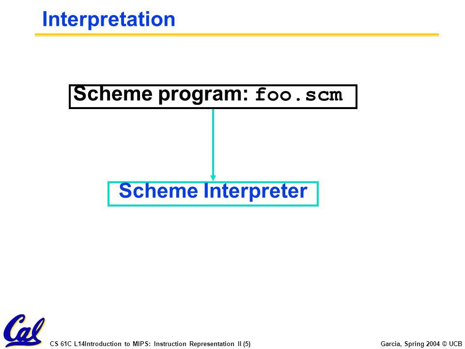 CS 61C L14Introduction to MIPS: Instruction Representation II (5) Garcia, Spring 2004 © UCB Interpretation Scheme program: foo.scm Scheme Interpreter