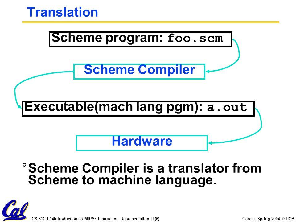 CS 61C L14Introduction to MIPS: Instruction Representation II (6) Garcia, Spring 2004 © UCB Translation Scheme program: foo.scm Hardware Scheme Compil