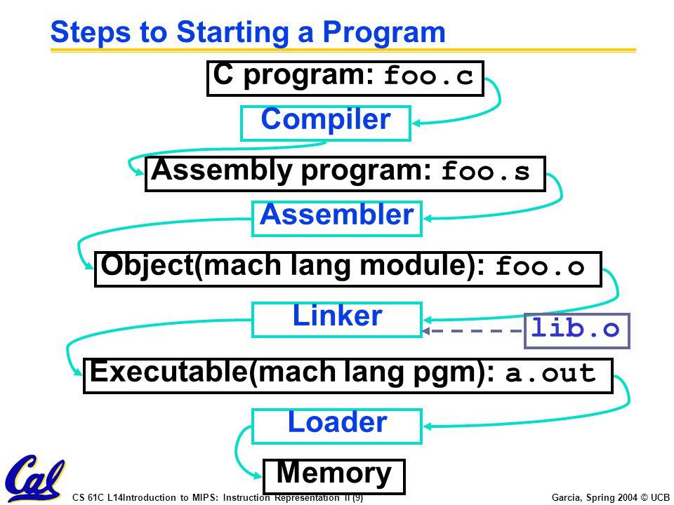 CS 61C L14Introduction to MIPS: Instruction Representation II (9) Garcia, Spring 2004 © UCB Steps to Starting a Program C program: foo.c Compiler Asse