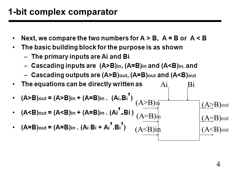 5 The 1-bit complex comparator block is modified to have fewer cascading signals It has two primary inputs, two cascading inputs, and two cascading outputs The equations for the outputs are (A>B) out = (A>B) in + (A<B) in '.