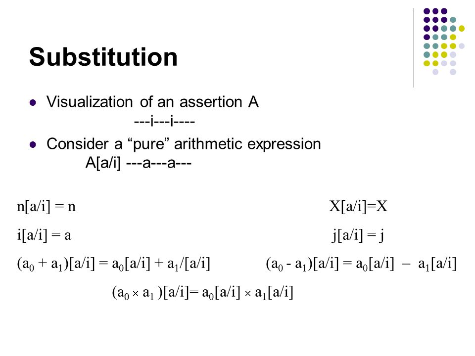 Substitution Visualization of an assertion A ---i---i---- Consider a pure arithmetic expression A[a/i] ---a---a--- n[a/i] = n X[a/i]=X i[a/i] = a j[a/i] = j (a 0 + a 1 )[a/i] = a 0 [a/i] + a 1 /[a/i] (a 0 - a 1 )[a/i] = a 0 [a/i] – a 1 [a/i] (a 0  a 1 )[a/i]= a 0 [a/i]  a 1 [a/i]
