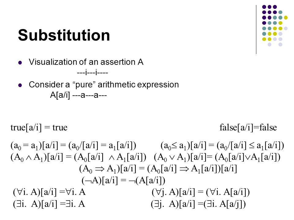 Substitution Visualization of an assertion A ---i---i---- Consider a pure arithmetic expression A[a/i] ---a---a--- true[a/i] = true false[a/i]=false (a 0 = a 1 )[a/i] = (a 0 /[a/i] = a 1 [a/i]) (a 0  a 1 )[a/i] = (a 0 /[a/i]  a 1 [a/i]) (A 0  A 1 )[a/i] = (A 0 [a/i]  A 1 [a/i]) (A 0  A 1 )[a/i]= (A 0 [a/i]  A 1 [a/i]) (A 0  A 1 )[a/i] = (A 0 [a/i]  A 1 [a/i])[a/i] (  A)[a/i] =  (A[a/i]) (  i.