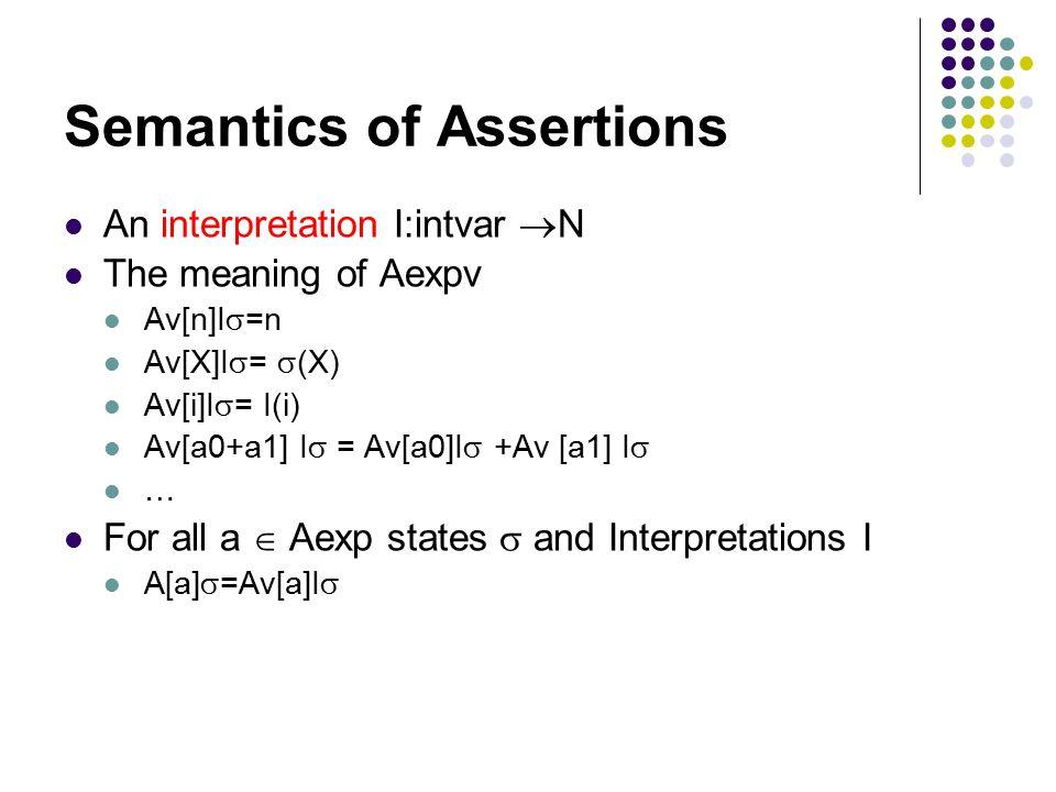 Semantics of Assertions An interpretation I:intvar  N The meaning of Aexpv Av[n]I  =n Av[X]I  =  (X) Av[i]I  = I(i) Av[a0+a1] I  = Av[a0]I  +Av [a1] I  … For all a  Aexp states  and Interpretations I A[a]  =Av[a]I 