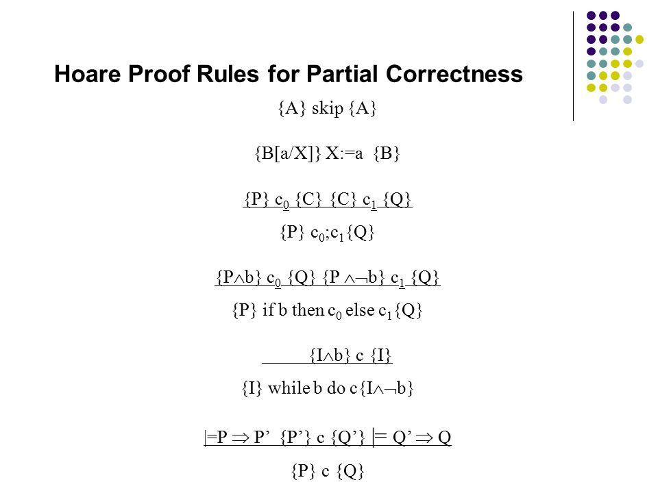 Hoare Proof Rules for Partial Correctness {A} skip {A} {B[a/X]} X:=a {B} {P} c 0 {C} {C} c 1 {Q} {P} c 0 ;c 1 {Q} {P  b} c 0 {Q} {P  b} c 1 {Q} {P} if b then c 0 else c 1 {Q} {I  b} c {I} {I} while b do c{I  b} |=P  P' {P'} c {Q'} |= Q'  Q {P} c {Q}