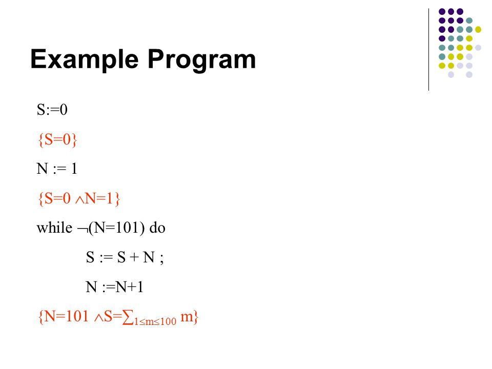 Example Program S:=0 {S=0} N := 1 {S=0  N=1} while  (N=101) do S := S + N ; N :=N+1 {N=101  S=∑ 1  m  100 m}