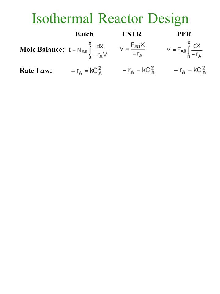 Isothermal Reactor Design Mole Balance: Rate Law: Batch CSTRPFR