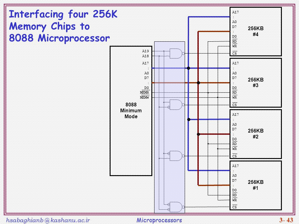 hsabaghianb @ kashanu.ac.ir Microprocessors 3- 43 Interfacing four 256K Memory Chips to 8088 Microprocessor