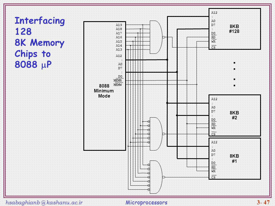 hsabaghianb @ kashanu.ac.ir Microprocessors 3- 47 Interfacing 128 8K Memory Chips to 8088  P 8088 Minimum Mode A12 A0 : D7 D0 : MEMR MEMW A13 A14 8KB