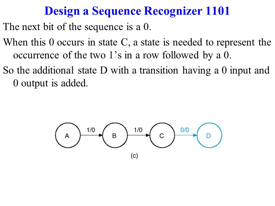 Design a Sequence Recognizer 1101 The next bit of the sequence is a 1. When this 1 occurs in state B, a state is needed to represent the occurrence of