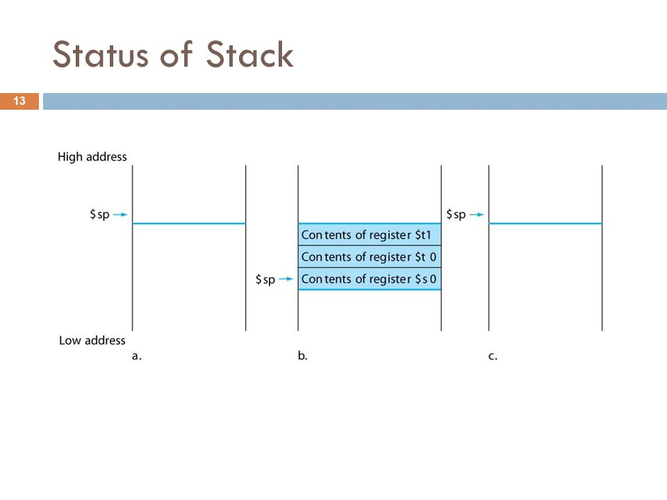 Status of Stack 13
