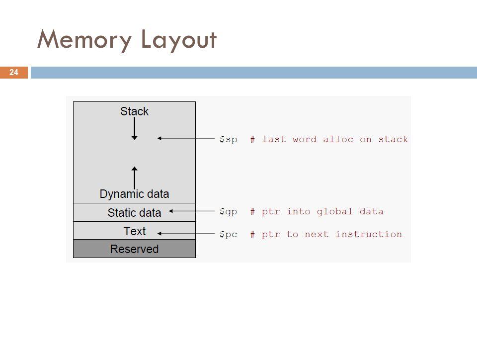 Memory Layout 24