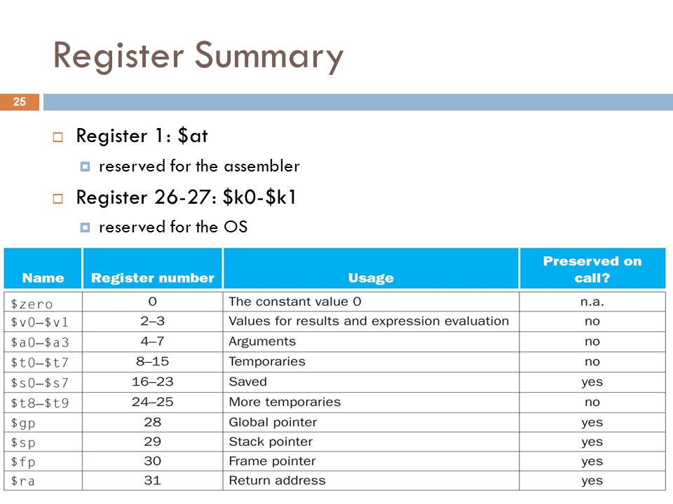 Register Summary  Register 1: $at  reserved for the assembler  Register 26-27: $k0-$k1  reserved for the OS 25