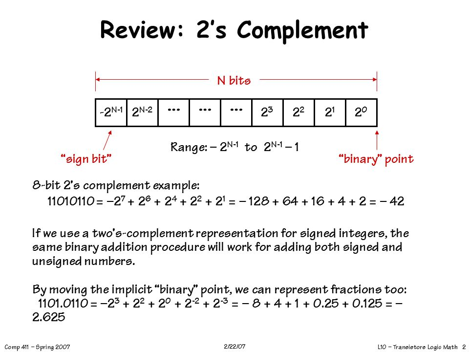 L10 – Transistors Logic Math 2 Comp 411 – Spring 2007 2/22/07 Review: 2's Complement 2020 21212 2323 … 2 N-2 -2 N-1 …… N bits 8-bit 2's complement example: 11010110 = –2 7 + 2 6 + 2 4 + 2 2 + 2 1 = – 128 + 64 + 16 + 4 + 2 = – 42 If we use a two's-complement representation for signed integers, the same binary addition procedure will work for adding both signed and unsigned numbers.