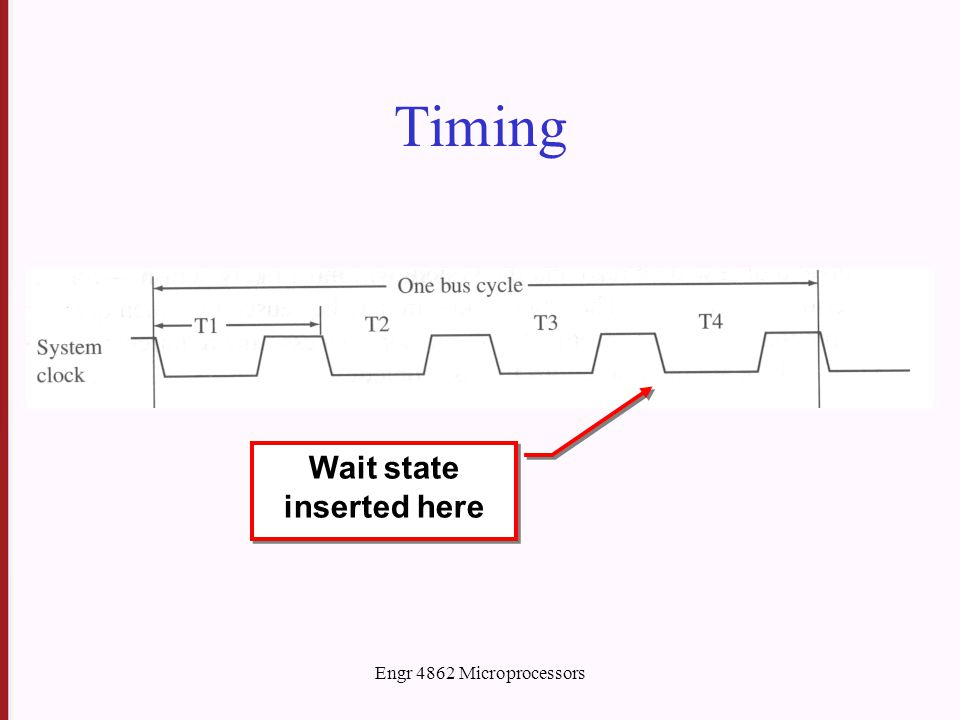 Engr 4862 Microprocessors Timing Wait state inserted here
