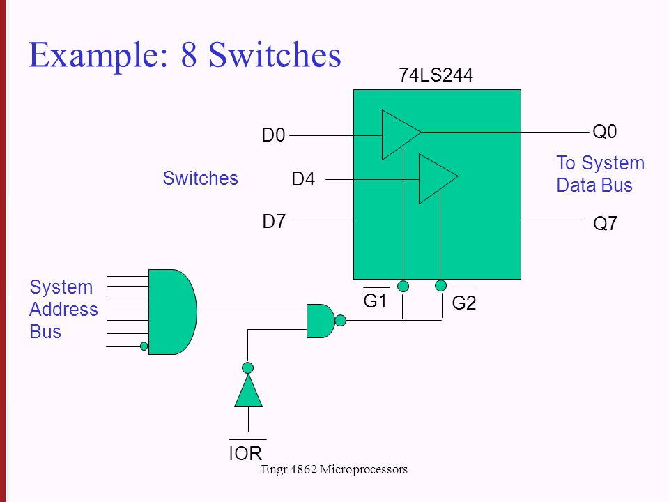 Engr 4862 Microprocessors Example: 8 Switches D0 74LS244 D7 Q0 Q7 Switches To System Data Bus G1 System Address Bus IOR D4 G2