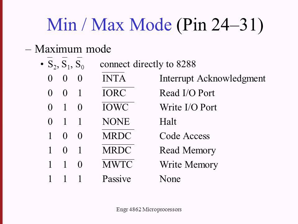 Engr 4862 Microprocessors Min / Max Mode (Pin 24–31) –Maximum mode S 2, S 1, S 0 connect directly to 8288 0 0 0 INTAInterrupt Acknowledgment 0 0 1 IORCRead I/O Port 0 1 0 IOWCWrite I/O Port 0 1 1 NONEHalt 1 0 0 MRDCCode Access 1 0 1 MRDCRead Memory 1 1 0 MWTCWrite Memory 1 1 1 PassiveNone