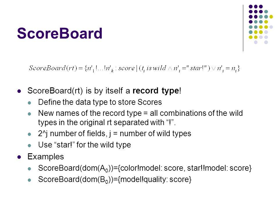 ScoreBoard ScoreBoard(rt) is by itself a record type.