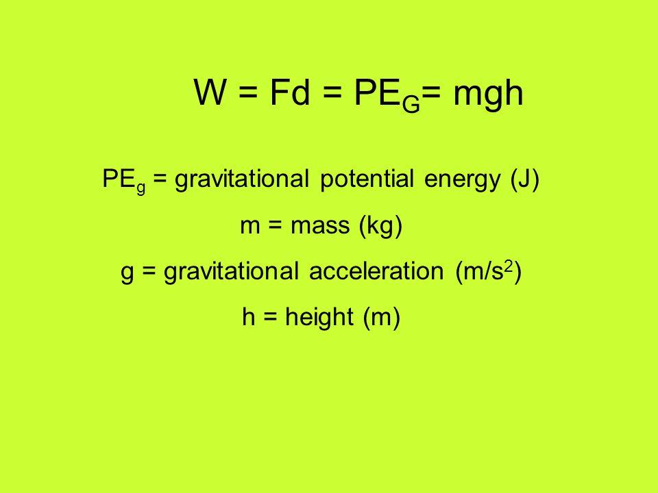 W = Fd = PE G = mgh PE g = gravitational potential energy (J) m = mass (kg) g = gravitational acceleration (m/s 2 ) h = height (m)