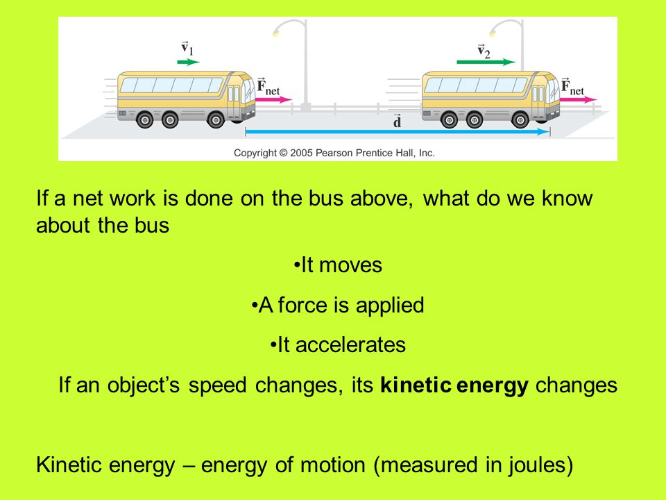 If a net work is done on the bus above, what do we know about the bus It moves A force is applied It accelerates If an object's speed changes, its kin
