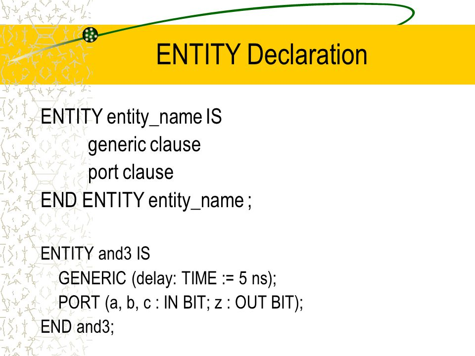 ENTITY Declaration ENTITY entity_name IS generic clause port clause END ENTITY entity_name ; ENTITY and3 IS GENERIC (delay: TIME := 5 ns); PORT (a, b, c : IN BIT; z : OUT BIT); END and3;