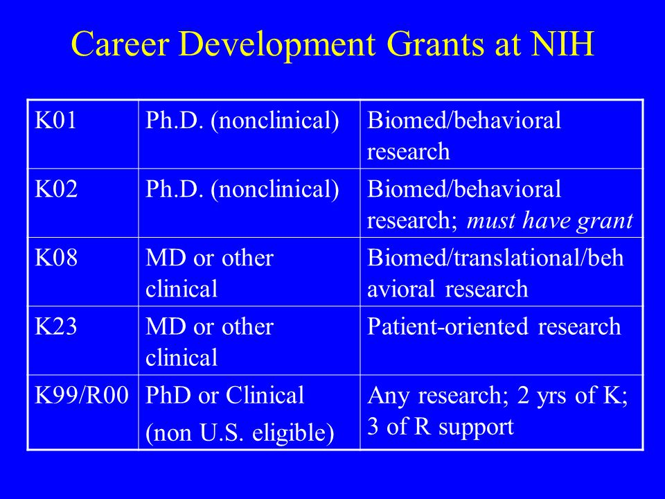 Career Development Grants at NIH K01Ph.D. (nonclinical)Biomed/behavioral research K02Ph.D.