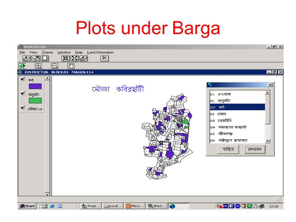Plots under Barga